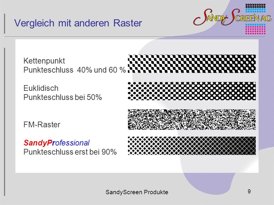 SandyScreen Produkte 9 Vergleich mit anderen Raster Kettenpunkt Punkteschluss 40% und 60 % Euklidisch Punkteschluss bei 50% FM-Raster SandyProfessiona
