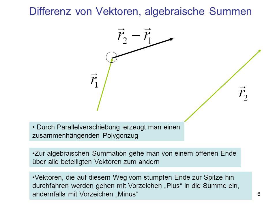 7 Algebraische Summe von Vektoren Addition oder Subtraktion von Vektoren erfolgt Komponentenweise Einheit 1mAusgangs-Vektoren 1m Vektoren werden komponentenweise addiert
