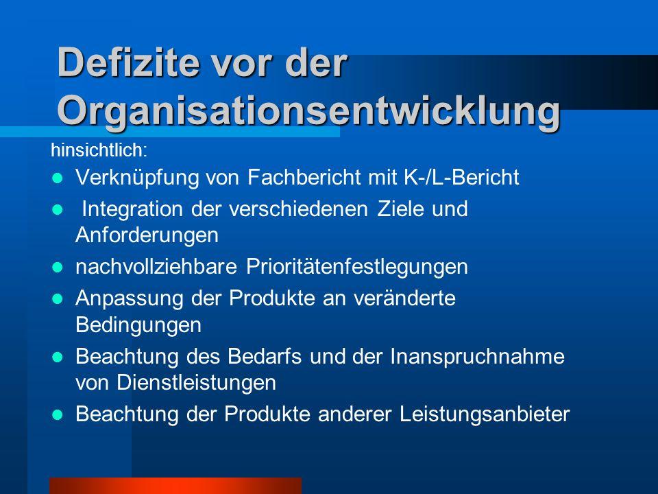 Defizite vor der Organisationsentwicklung hinsichtlich: Verknüpfung von Fachbericht mit K-/L-Bericht Integration der verschiedenen Ziele und Anforderu