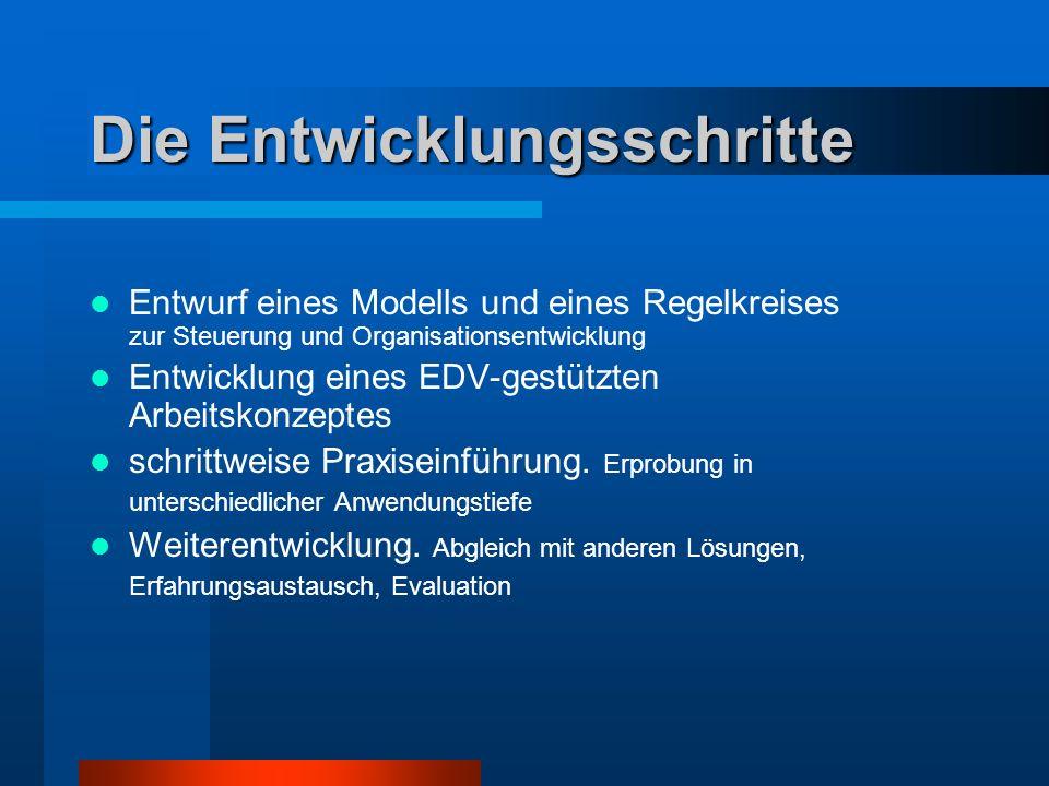 Die Entwicklungsschritte Entwurf eines Modells und eines Regelkreises zur Steuerung und Organisationsentwicklung Entwicklung eines EDV-gestützten Arbe