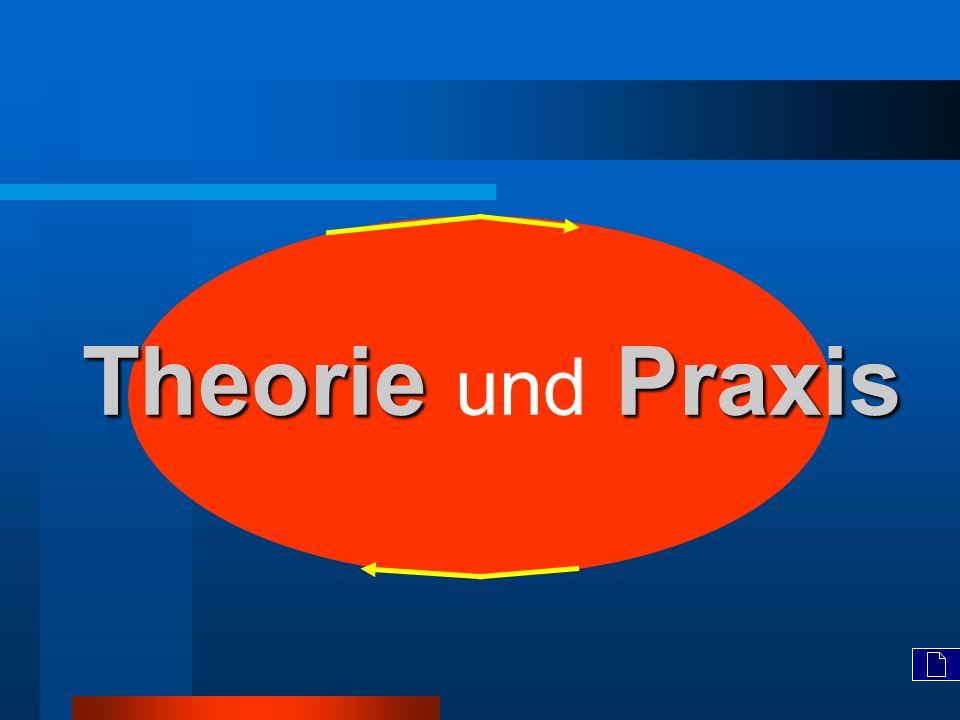 TheoriePraxis Theorie und Praxis Theorie und Praxis