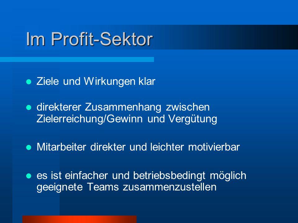 Im Profit-Sektor Ziele und Wirkungen klar direkterer Zusammenhang zwischen Zielerreichung/Gewinn und Vergütung Mitarbeiter direkter und leichter motiv