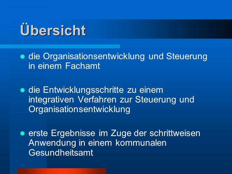 Übersicht die Organisationsentwicklung und Steuerung in einem Fachamt die Entwicklungsschritte zu einem integrativen Verfahren zur Steuerung und Organ