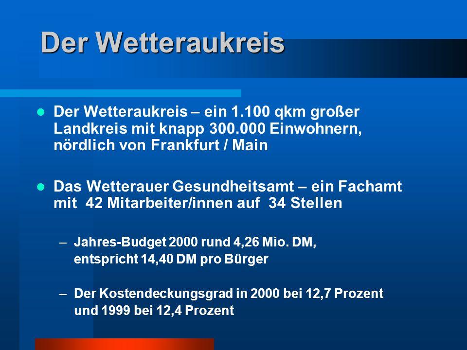 Der Wetteraukreis Der Wetteraukreis – ein 1.100 qkm großer Landkreis mit knapp 300.000 Einwohnern, nördlich von Frankfurt / Main Das Wetterauer Gesund