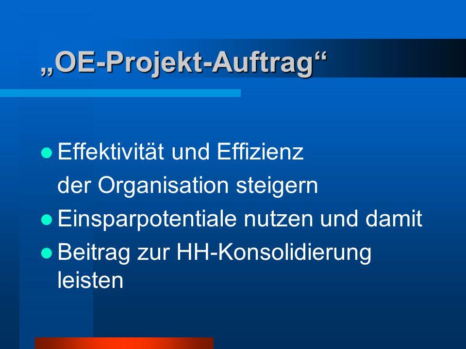 OE-Projekt-Auftrag Effektivität und Effizienz der Organisation steigern Einsparpotentiale nutzen und damit Beitrag zur HH-Konsolidierung leisten