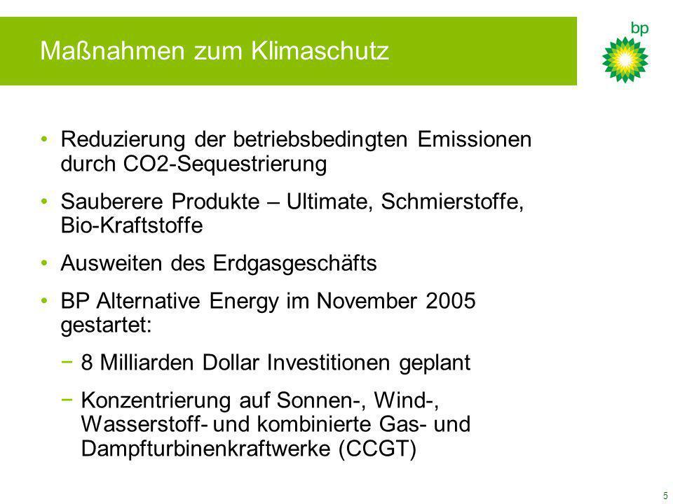 5 Maßnahmen zum Klimaschutz Reduzierung der betriebsbedingten Emissionen durch CO2-Sequestrierung Sauberere Produkte – Ultimate, Schmierstoffe, Bio-Kraftstoffe Ausweiten des Erdgasgeschäfts BP Alternative Energy im November 2005 gestartet: 8 Milliarden Dollar Investitionen geplant Konzentrierung auf Sonnen-, Wind-, Wasserstoff- und kombinierte Gas- und Dampfturbinenkraftwerke (CCGT)