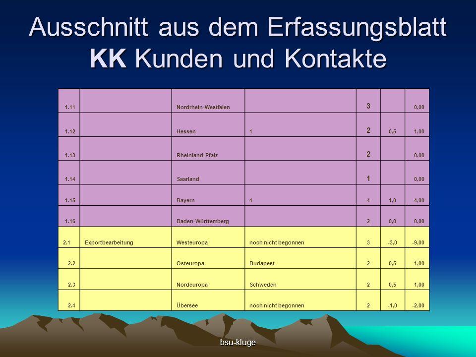 bsu-kluge Ausschnitt aus dem Erfassungsblatt KK Kunden und Kontakte 1.11 Nordrhein-Westfalen 3 0,00 1.12 Hessen1 2 0,51,00 1.13 Rheinland-Pfalz 2 0,00 1.14 Saarland 1 0,00 1.15 Bayern441,04,00 1.16 Baden-Württemberg 20,00,00 2.1ExportbearbeitungWesteuropanoch nicht begonnen3-3,0-9,00 2.2 OsteuropaBudapest20,51,00 2.3 NordeuropaSchweden20,51,00 2.4 Überseenoch nicht begonnen2-1,0-2,00