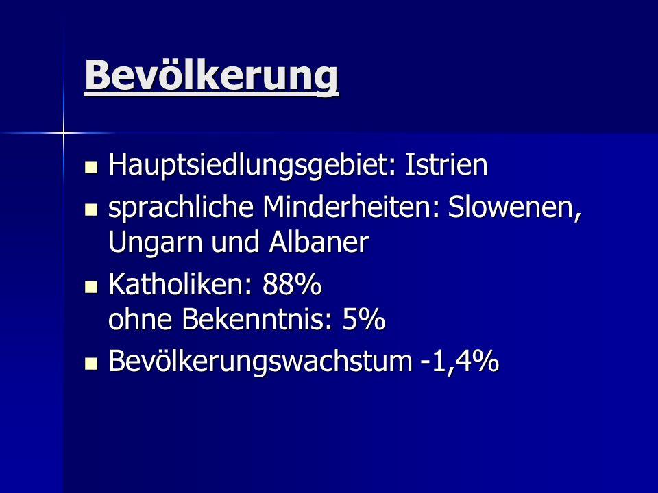 Bevölkerung Hauptsiedlungsgebiet: Istrien sprachliche Minderheiten: Slowenen, Ungarn und Albaner Katholiken: 88% ohne Bekenntnis: 5% Bevölkerungswachs