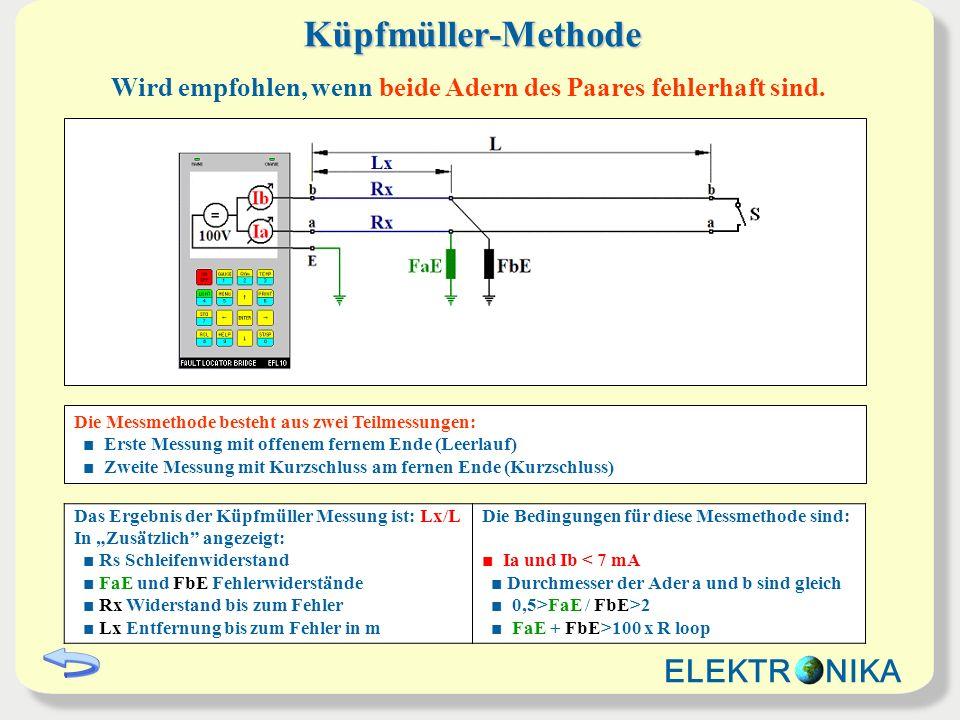 Küpfmüller-Methode Das Ergebnis der Küpfmüller Messung ist: Lx/L In Zusätzlich angezeigt: Rs Schleifenwiderstand FaE und FbE Fehlerwiderstände Rx Wide