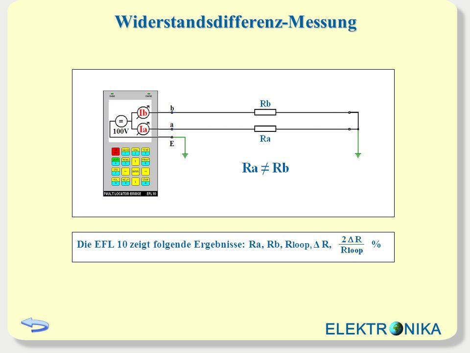 Widerstandsdifferenz-Messung Die EFL 10 zeigt folgende Ergebnisse: Ra, Rb, R loop, Δ R, % ELEKTR NIKA