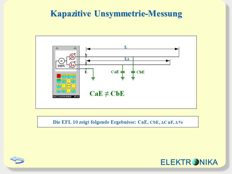 Kapazitive Unsymmetrie-Messung Die EFL 10 zeigt folgende Ergebnisse: CaE, CbE, ΔC nF, Δ % ELEKTR NIKA