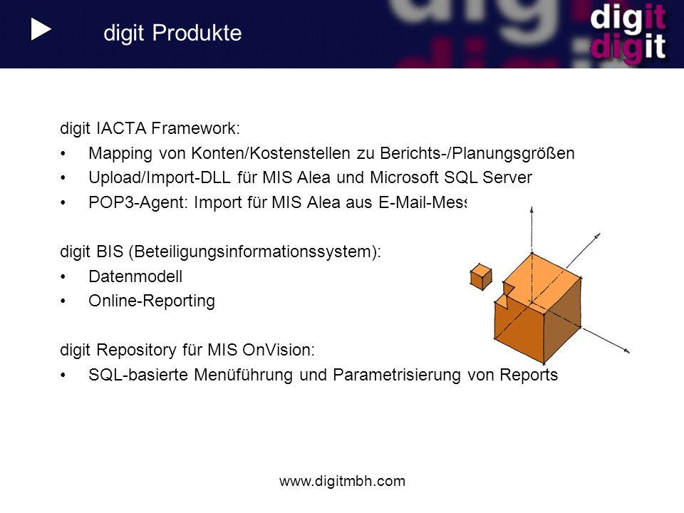 www.digitmbh.com digit IACTA Framework: Mapping von Konten/Kostenstellen zu Berichts-/Planungsgrößen Upload/Import-DLL für MIS Alea und Microsoft SQL