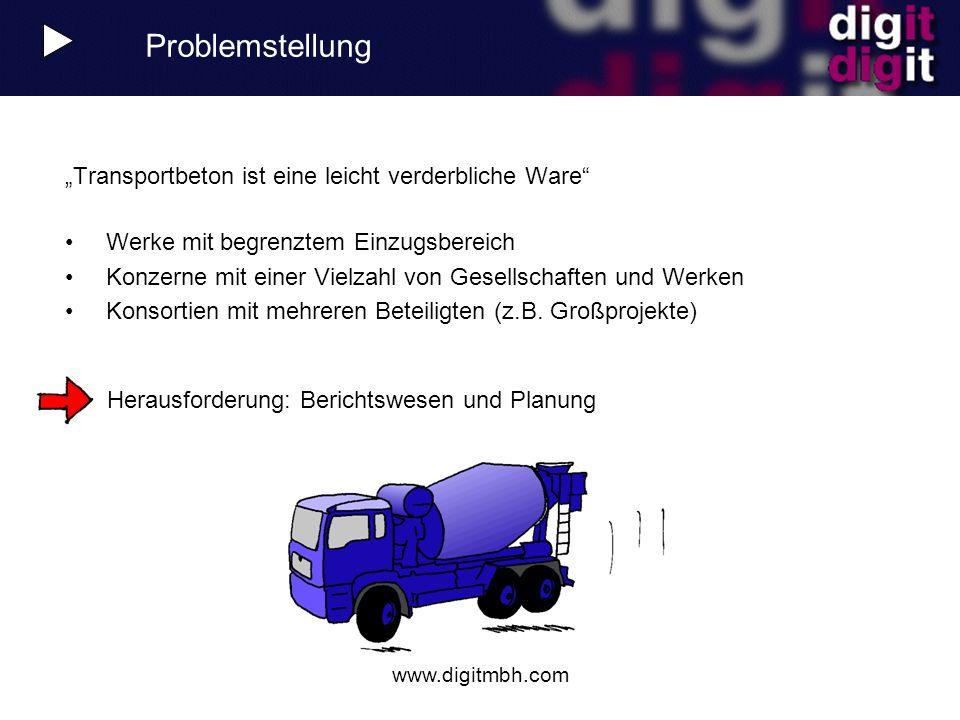 www.digitmbh.com Problemstellung Transportbeton ist eine leicht verderbliche Ware Werke mit begrenztem Einzugsbereich Konzerne mit einer Vielzahl von
