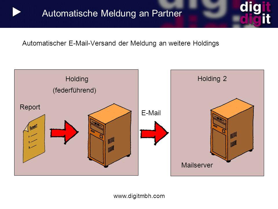 www.digitmbh.com Holding 2 Automatische Meldung an Partner Automatischer E-Mail-Versand der Meldung an weitere Holdings Holding E-Mail Report (federfü