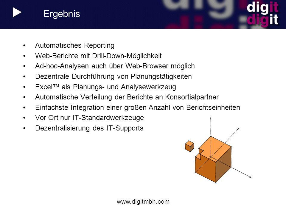 www.digitmbh.com Ergebnis Automatisches Reporting Web-Berichte mit Drill-Down-Möglichkeit Ad-hoc-Analysen auch über Web-Browser möglich Dezentrale Dur