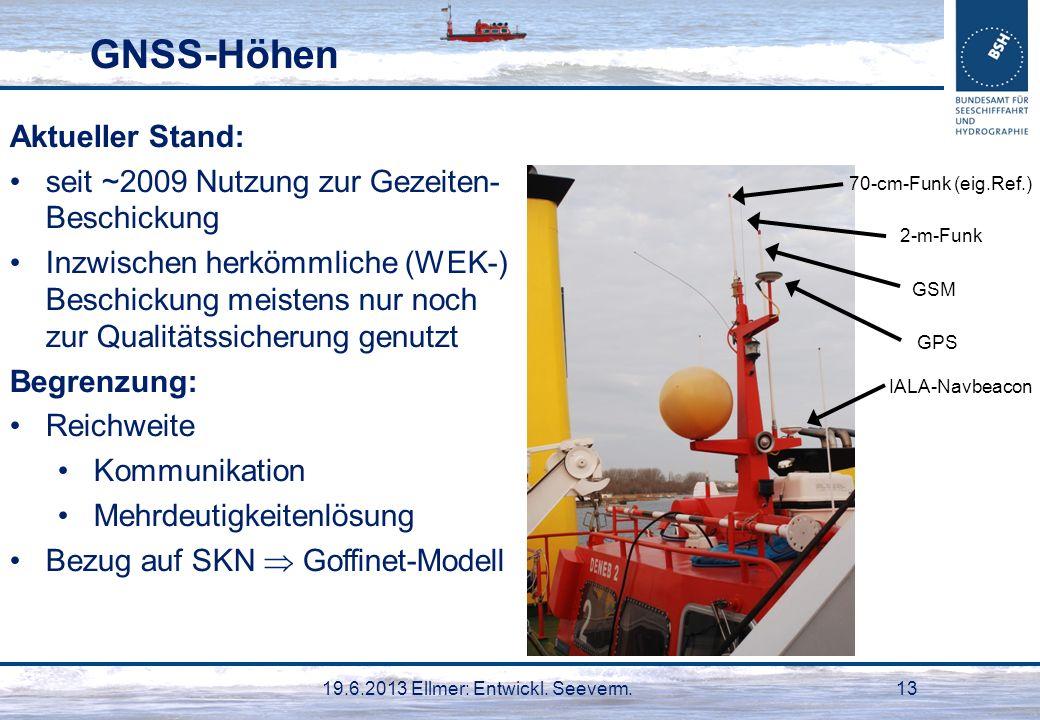 19.6.2013 Ellmer: Entwickl. Seeverm.13 GNSS-Höhen Aktueller Stand: seit ~2009 Nutzung zur Gezeiten- Beschickung Inzwischen herkömmliche (WEK-) Beschic