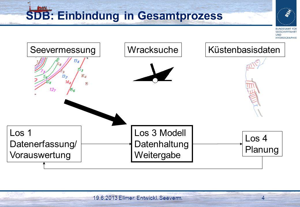 4 SDB: Einbindung in Gesamtprozess SeevermessungWracksucheKüstenbasisdaten Los 1 Datenerfassung/ Vorauswertung Los 3 Modell Datenhaltung Weitergabe Lo