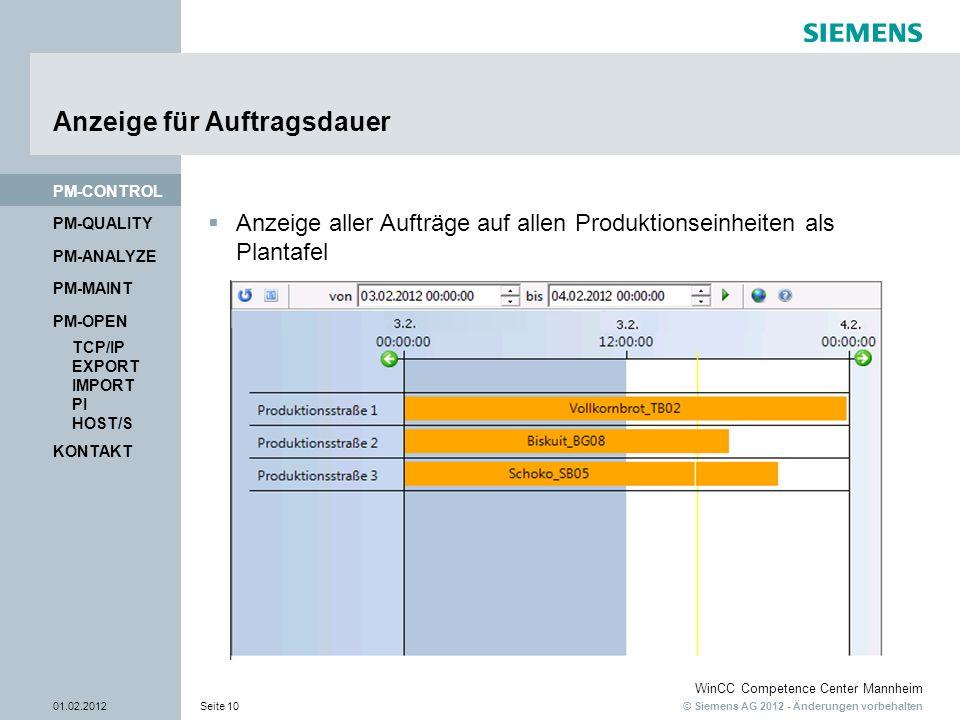 © Siemens AG 2012 - Änderungen vorbehalten WinCC Competence Center Mannheim 01.02.2012Seite 10 PM-QUALITY PM-CONTROL Anzeige für Auftragsdauer KONTAKT