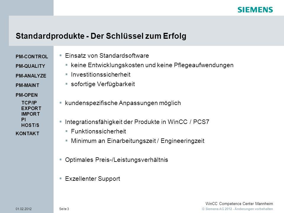 © Siemens AG 2012 - Änderungen vorbehalten WinCC Competence Center Mannheim 01.02.2012Seite 3 PM-OPEN PM-MAINT PM-ANALYZE PM-QUALITY PM-CONTROL Standa