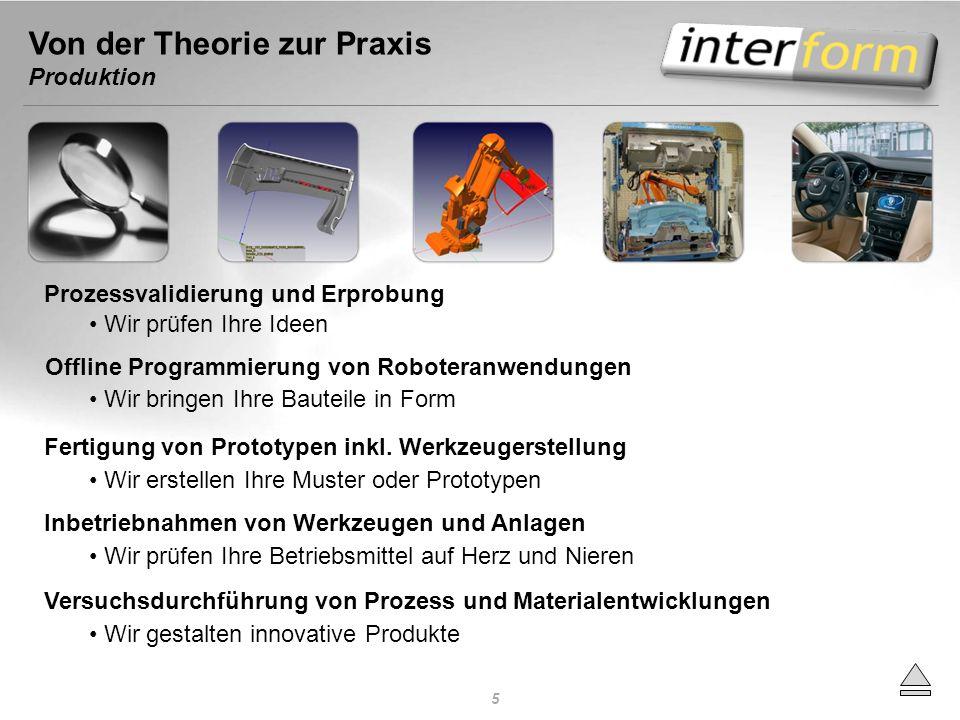 Von der Theorie zur Praxis Produktion Prozessvalidierung und Erprobung Offline Programmierung von Roboteranwendungen Fertigung von Prototypen inkl. We