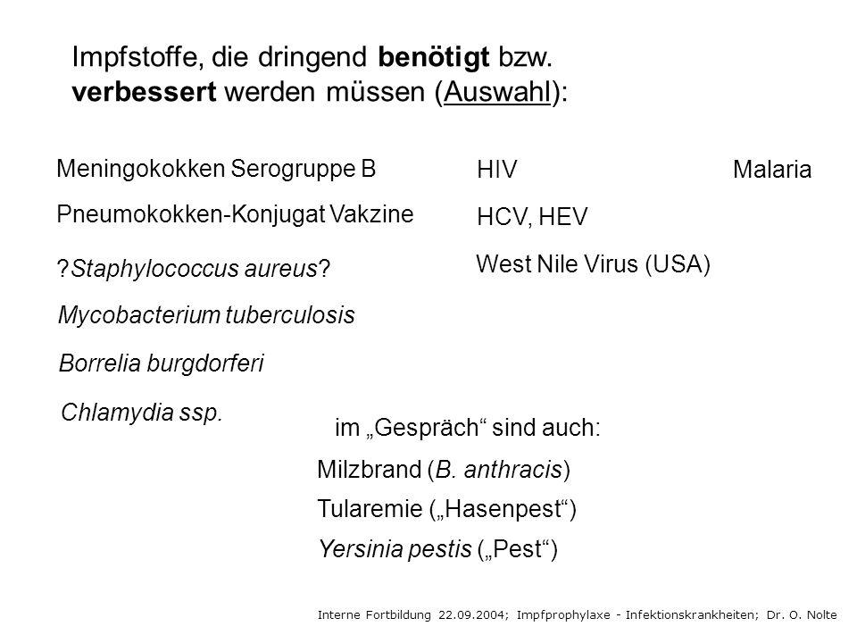 Impfstoffe, die dringend benötigt bzw. verbessert werden müssen (Auswahl): Meningokokken Serogruppe B HIV ?Staphylococcus aureus? Mycobacterium tuberc