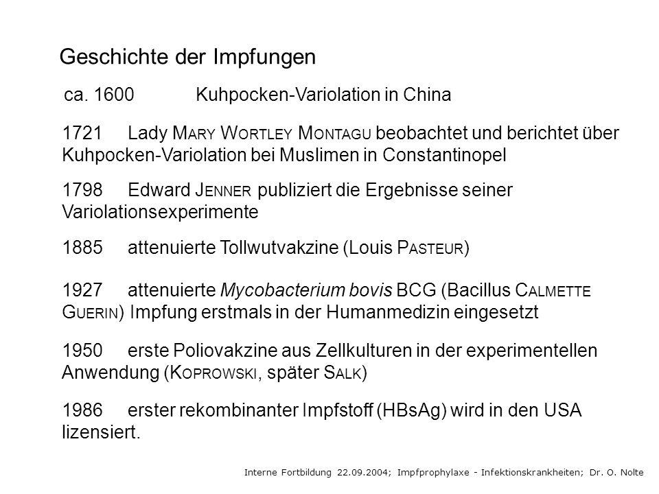 Geschichte der Impfungen 1721Lady M ARY W ORTLEY M ONTAGU beobachtet und berichtet über Kuhpocken-Variolation bei Muslimen in Constantinopel 1798Edwar