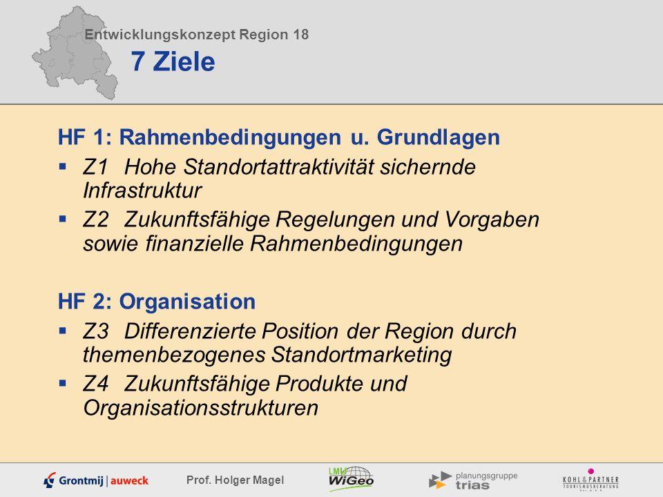 Entwicklungskonzept Region 18 Prof. Holger Magel 7 Ziele HF 1: Rahmenbedingungen u. Grundlagen Z1Hohe Standortattraktivität sichernde Infrastruktur Z2