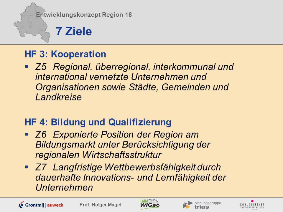 Entwicklungskonzept Region 18 Prof. Holger Magel 7 Ziele HF 3: Kooperation Z5Regional, überregional, interkommunal und international vernetzte Unterne