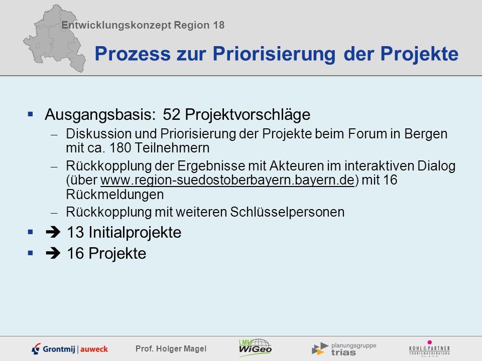 Entwicklungskonzept Region 18 Prof. Holger Magel Prozess zur Priorisierung der Projekte Ausgangsbasis: 52 Projektvorschläge – Diskussion und Priorisie