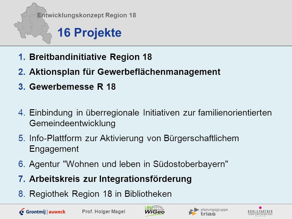 Entwicklungskonzept Region 18 Prof. Holger Magel 16 Projekte 1.Breitbandinitiative Region 18 2.Aktionsplan für Gewerbeflächenmanagement 3.Gewerbemesse