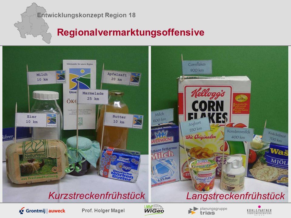 Entwicklungskonzept Region 18 Prof. Holger Magel Regionalvermarktungsoffensive Kurzstreckenfrühstück Langstreckenfrühstück