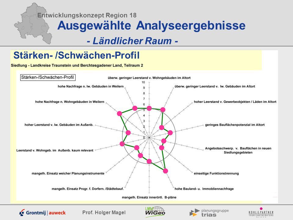 Entwicklungskonzept Region 18 Prof. Holger Magel Ausgewählte Analyseergebnisse - Ländlicher Raum - Stärken- /Schwächen-Profil