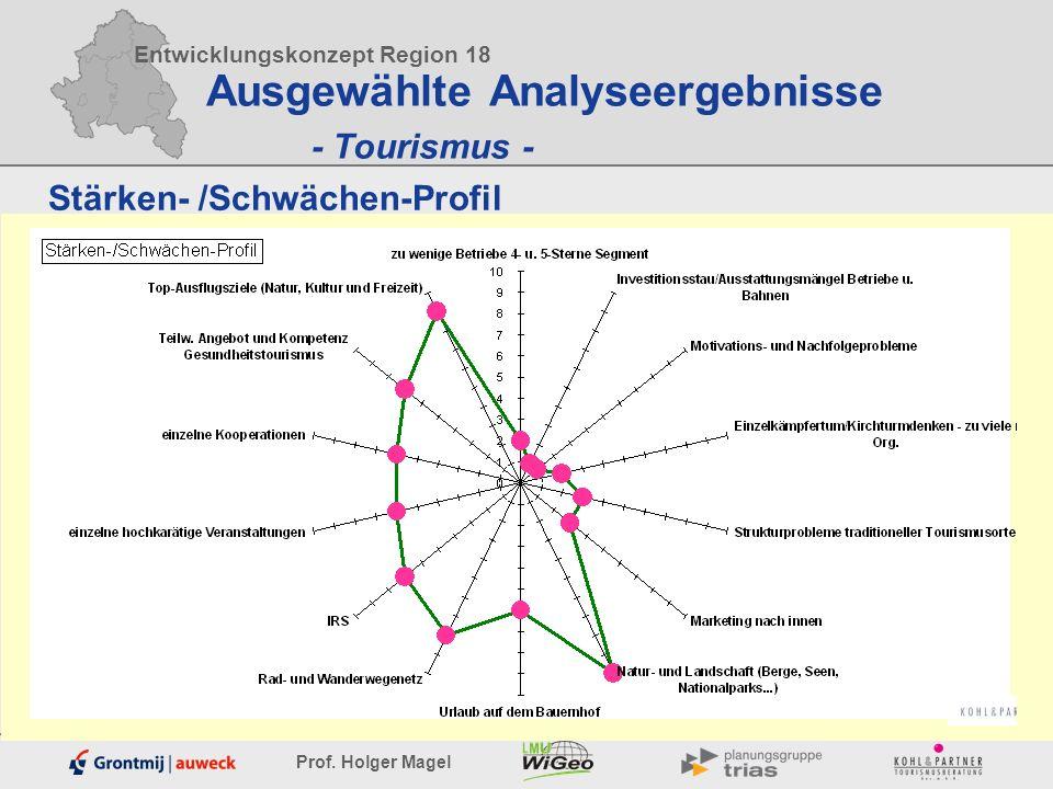 Entwicklungskonzept Region 18 Prof. Holger Magel Ausgewählte Analyseergebnisse - Tourismus - Stärken- /Schwächen-Profil