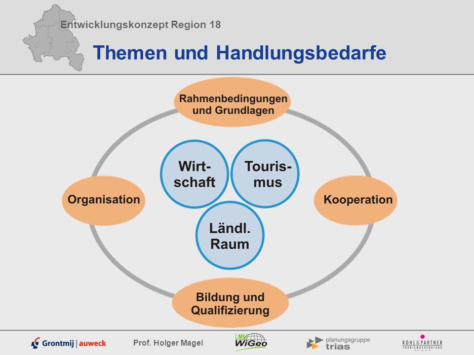 Entwicklungskonzept Region 18 Prof. Holger Magel Themen und Handlungsbedarfe