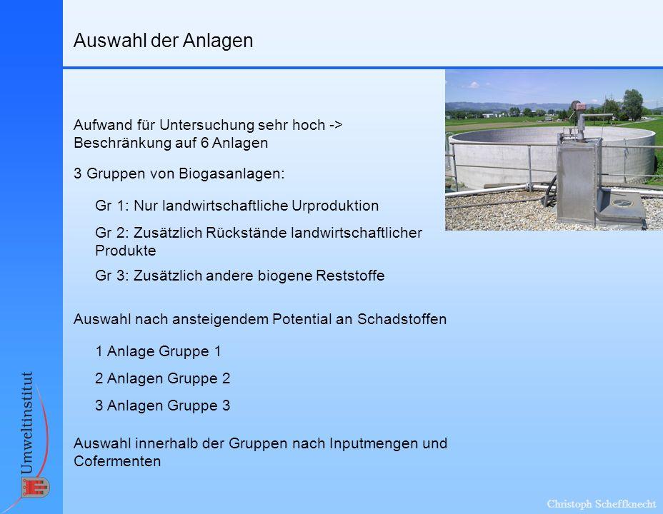 Christoph Scheffknecht Ergebnisse Nährstoffgehalte im typischen Bereich, Landwirtschaftl.