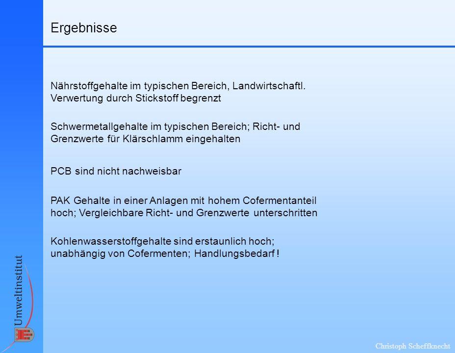 Christoph Scheffknecht Ergebnisse II Antibiotika: Vor allem Tetracycline in vergleichsweise hohen Mengen -> Hemmung der Biogasproduktion möglich .