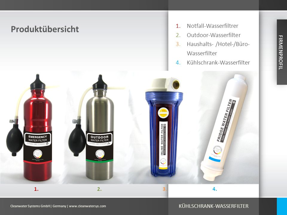 Cleanwater Systems GmbH| Germany | www.cleanwatersys.com Produktübersicht FIRMENPROFIL 1.2.3.4. 1. Notfall-Wasserfiltrer 2. Outdoor-Wasserfilter 3. Ha