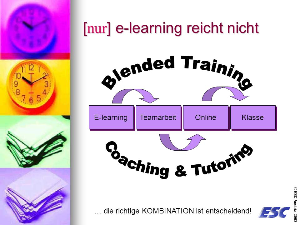 © ESC Austria 2003 [nur] e-learning reicht nicht … die richtige KOMBINATION ist entscheidend.