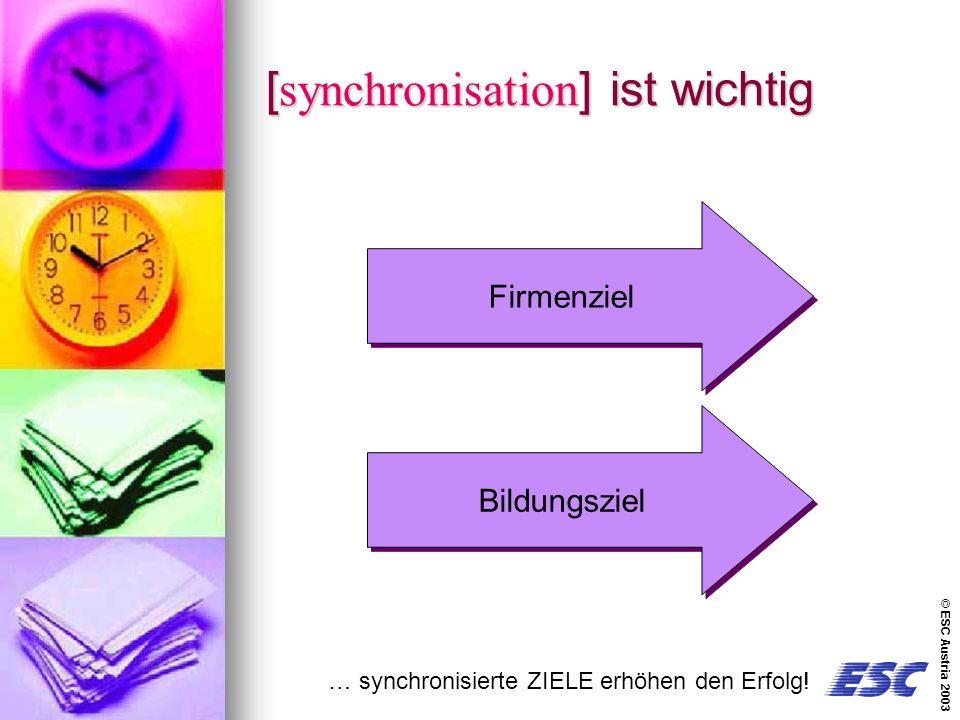 © ESC Austria 2003 [synchronisation] ist wichtig Bildungsziel Firmenziel … synchronisierte ZIELE erhöhen den Erfolg!