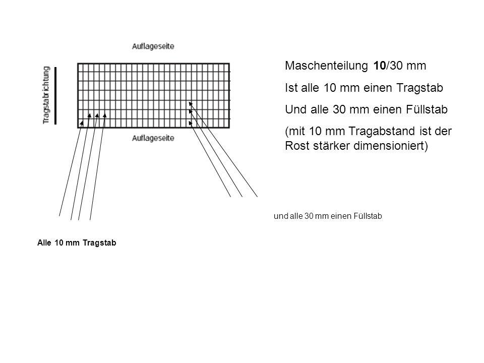 Tragabstand bei Rechteckmaschen richtig angeben. Bsp: MW 30/10 mm erstes Mass 30 mm ist Tragstababstand also 480 x 1030 mm 1030 mm 480 mm Somit haben