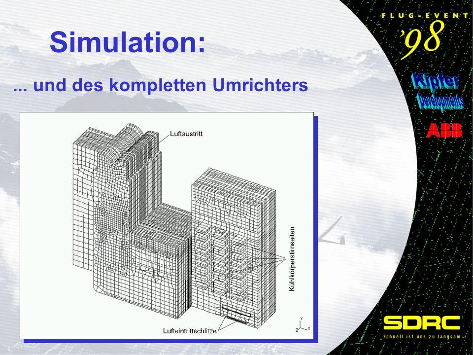 Simulation:... und des kompletten Umrichters