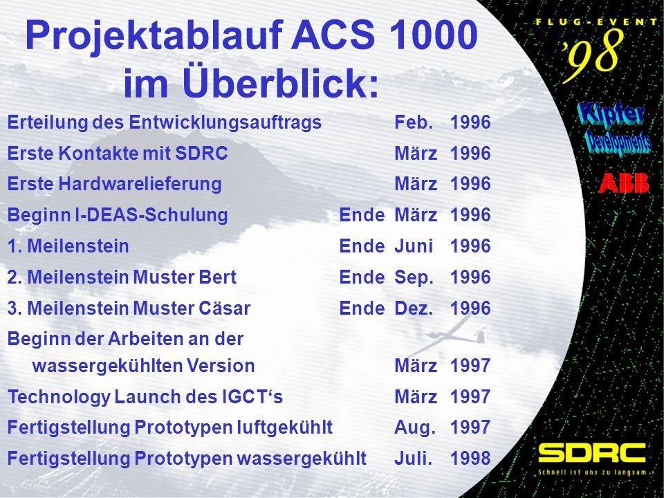 Projektablauf ACS 1000 im Überblick: Erteilung des EntwicklungsauftragsFeb. 1996 Erste Kontakte mit SDRCMärz 1996 Erste HardwarelieferungMärz 1996 Beg