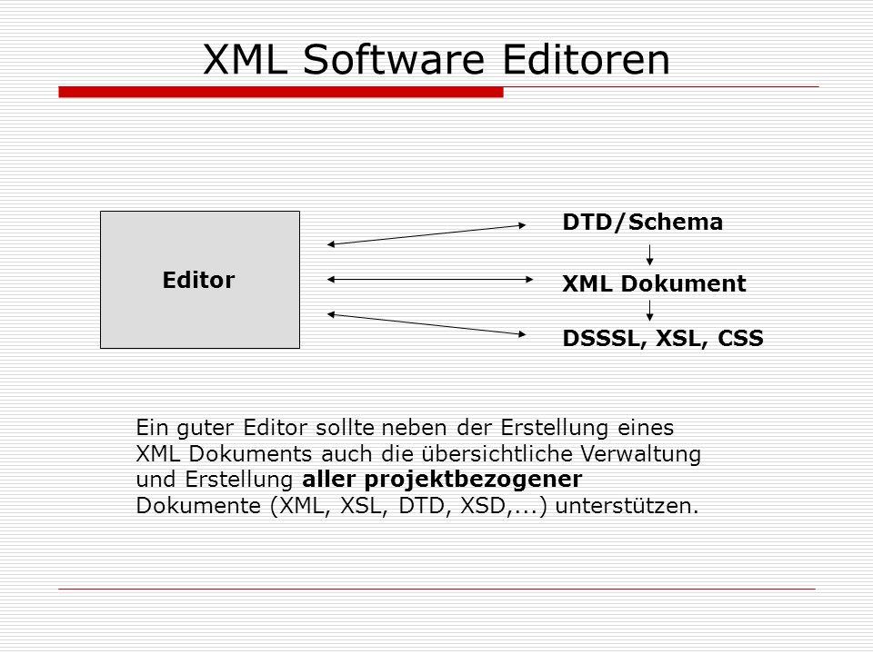XML Software Editoren Editor DTD/Schema XML Dokument DSSSL, XSL, CSS Ein guter Editor sollte neben der Erstellung eines XML Dokuments auch die übersichtliche Verwaltung und Erstellung aller projektbezogener Dokumente (XML, XSL, DTD, XSD,...) unterstützen.