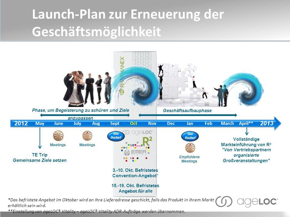 ageLOC R 2 Launch-Plan zur Erneuerung der Geschäftsmöglichkeit 2012-2013 Vollständige Markteinführung von R² Von Vertriebspartnern organisierte Großveranstaltungen 3.-10.
