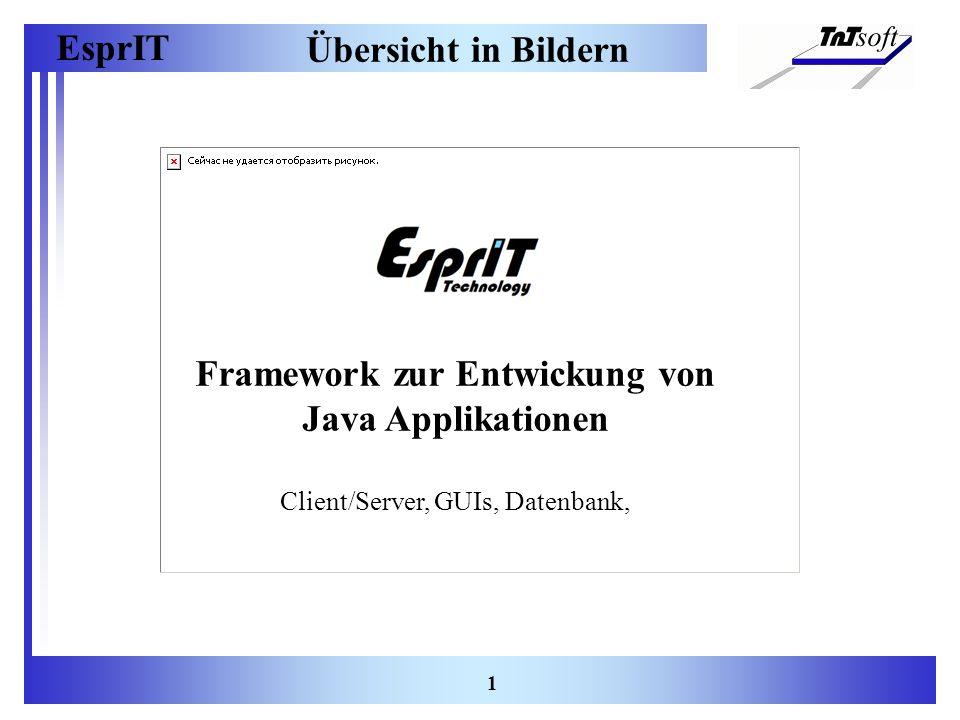 EsprIT 1 Übersicht in Bildern Framework zur Entwickung von Java Applikationen Client/Server, GUIs, Datenbank,