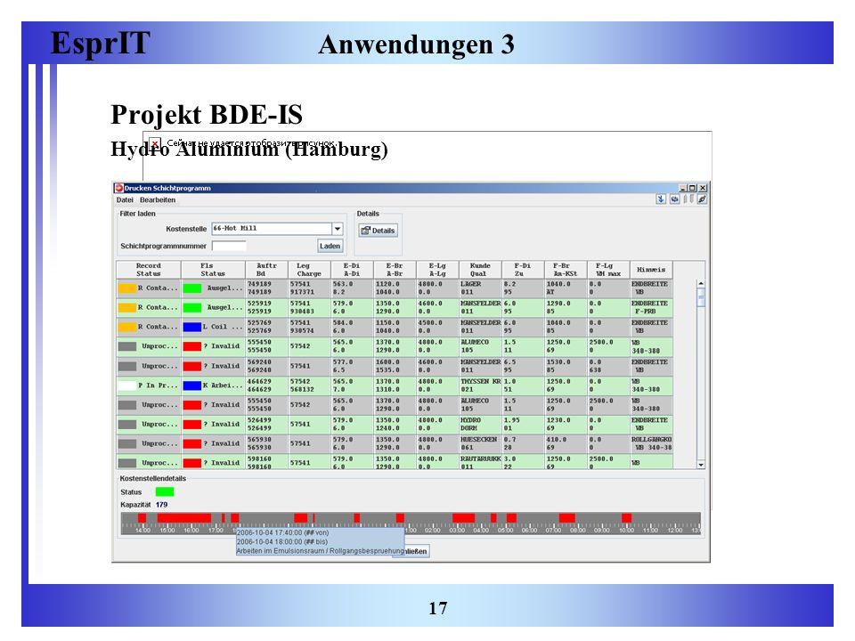 EsprIT 17 Anwendungen 3 Projekt BDE-IS Hydro Aluminium (Hamburg)