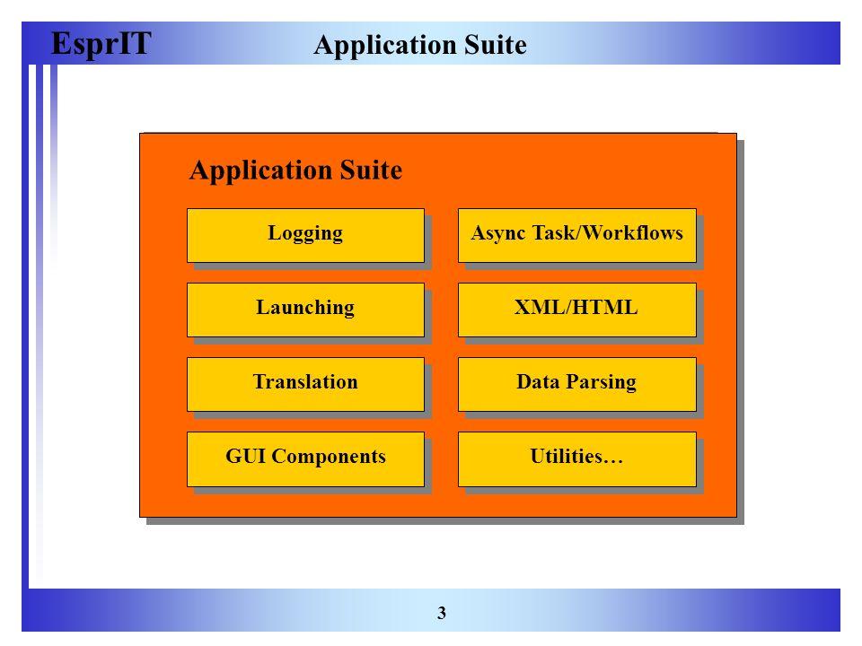 EsprIT 3 Application Suite LoggingLaunchingAsync Task/WorkflowsTranslationXML/HTMLData ParsingGUI ComponentsUtilities…