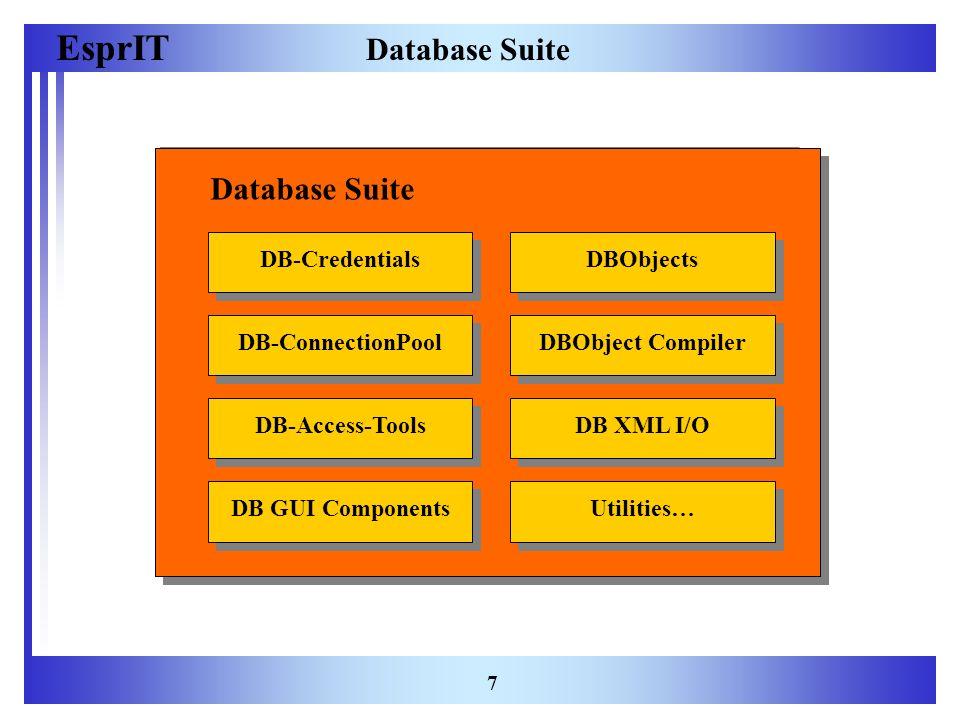EsprIT 18 Anwendungen 4 Projekt HiLocate ISA Telematics
