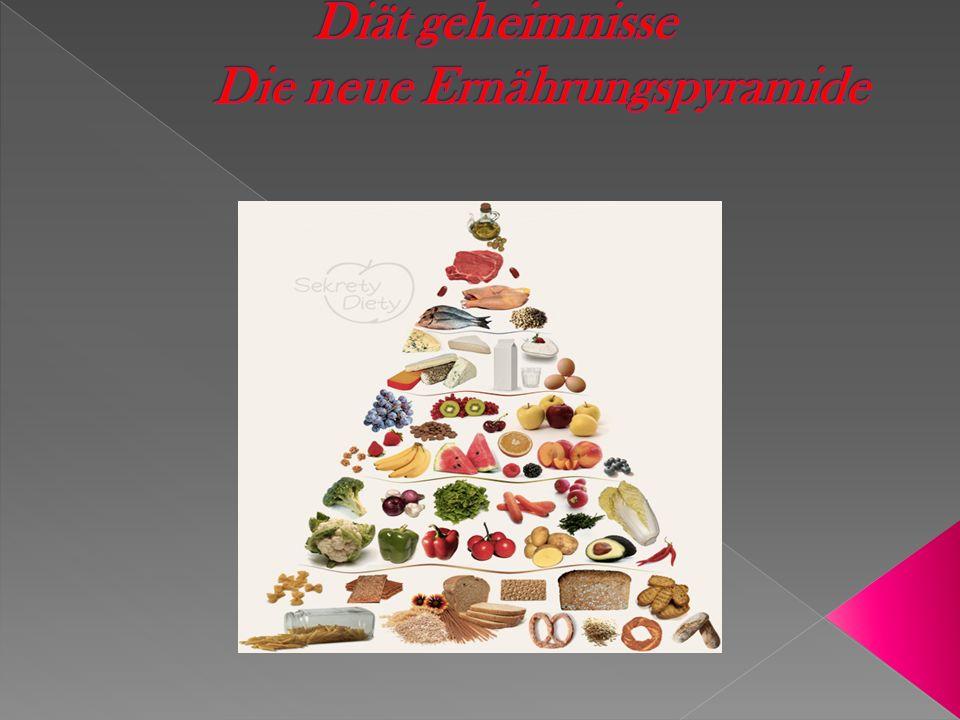 1) Korn produkte: das Brot, das Getreide, der Reis, die Nudeln 2) Gemüse: der Kohl, der Paprika, der Schnittlauch, die Petersilie, die Karotten, die Tomaten, 3) Obst: die Äpfel, die Birnen, die Kiwis, die Pfirsiche, die Erdbeeren, die Trauben, die Bananen, die Melonen, die Mandarinen, die Ananas, die Grapefruite, die Feigen, die Zitronen 4) Die Milch und die Milcherzeugnisse 5) Das Fleisch, die Wurst, das Geflügel, die Fisch, die Eier, die Fette Sie haben zu essen 4-5 Mahlzeiten pro Tag.