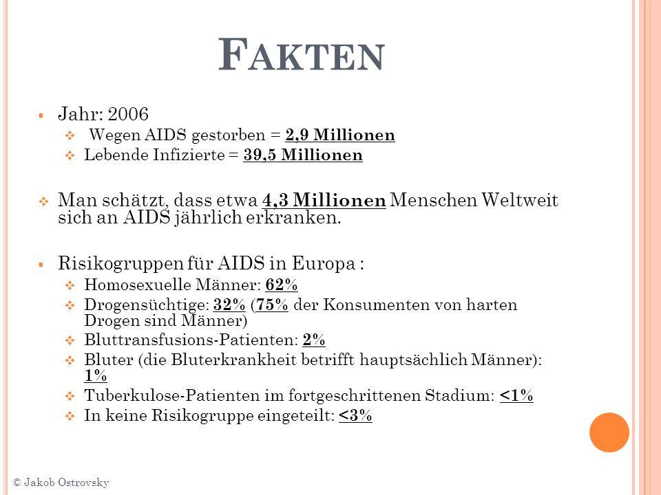 F AKTEN Jahr: 2006 Wegen AIDS gestorben = 2,9 Millionen Lebende Infizierte = 39,5 Millionen Man schätzt, dass etwa 4,3 Millionen Menschen Weltweit sic